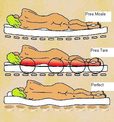 dureri spate pozitii de dormit
